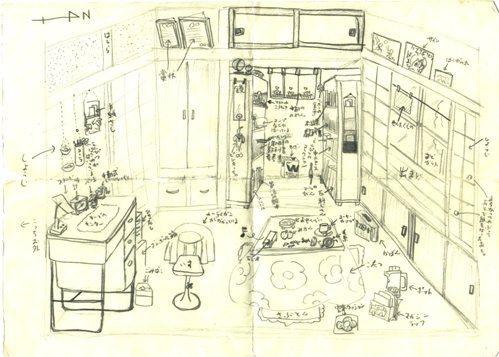 中学時代の部屋.jpg
